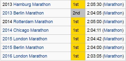 Eliud Kipchoge London Marathon resultados londres fotos locos por correr 04