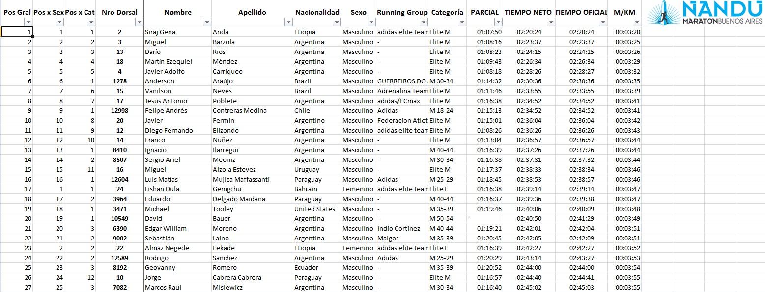 maraton-de-buenos-aires-2016-clasificacion-fotos-resultados-locos-por-correr-03