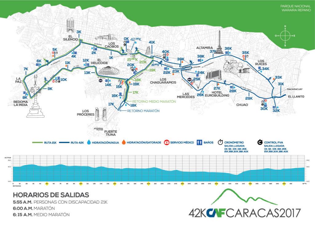 maraton caf_mapa_ruta_2017- locos por correr
