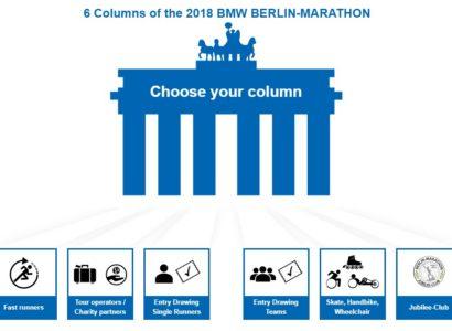 Maratón de Berlin 2018: cómo anotarse en el sorteo de cupos?