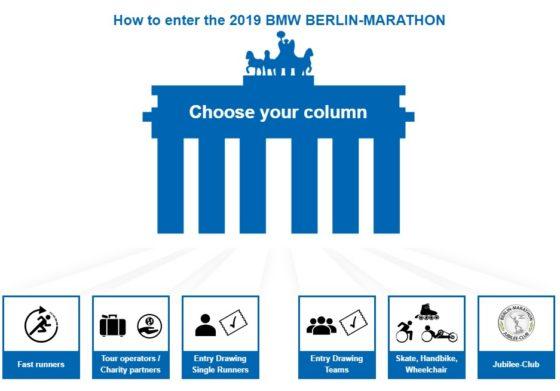 Maratón de Berlin 2019: cómo anotarse en el sorteo de cupos?