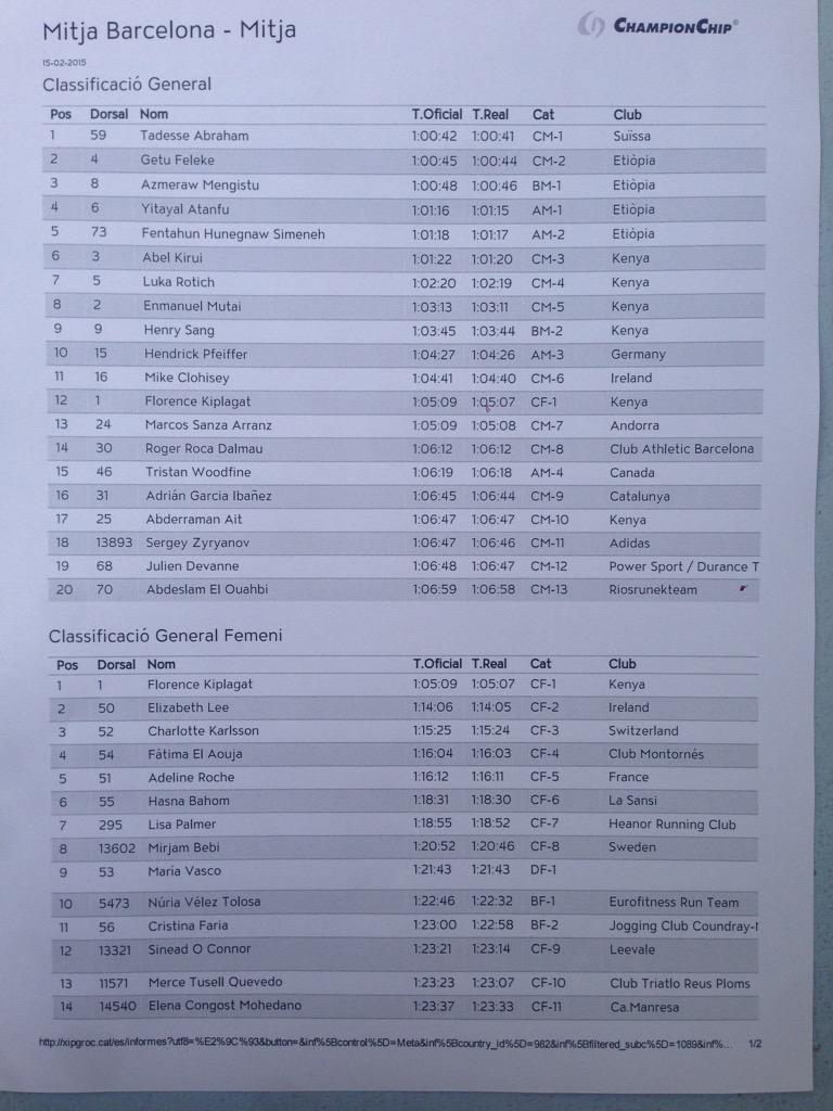 Mitja barcelona 2015 resultados locos por correr 02