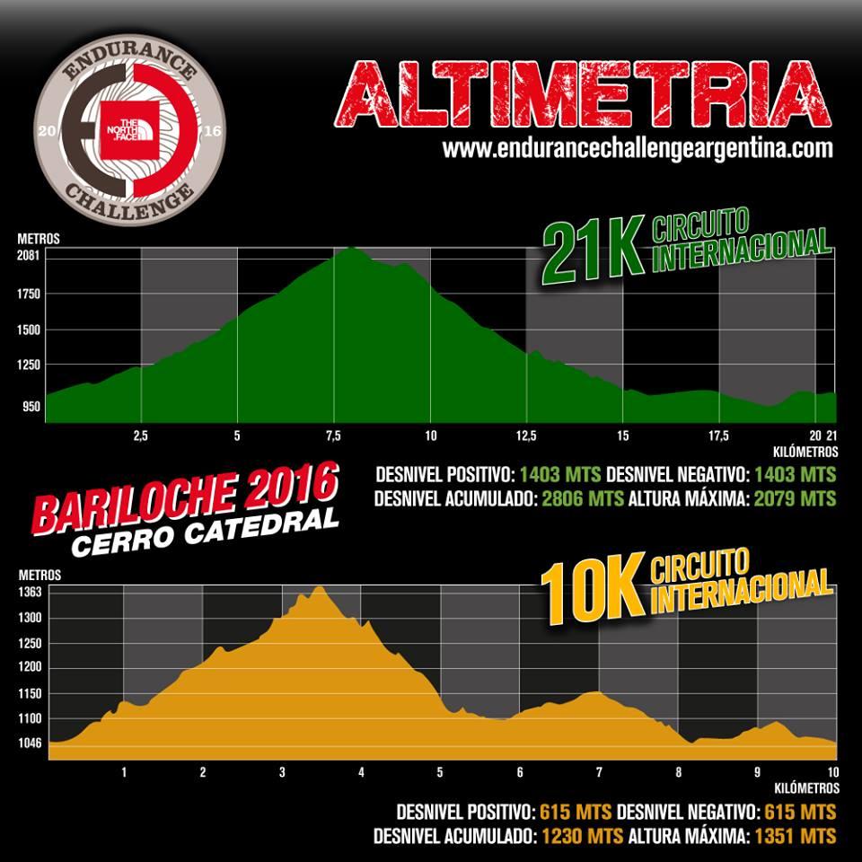 The North Face Endurance Challenge Concurso Locos Por Correr 04