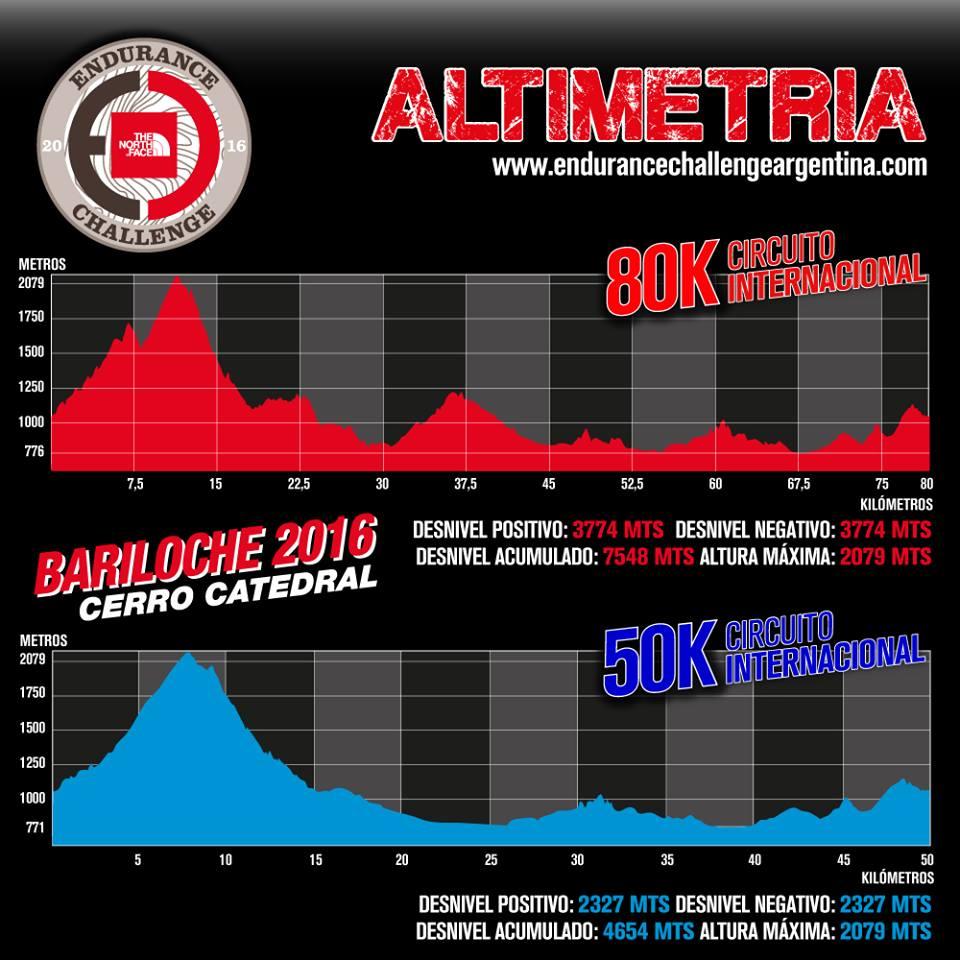 The North Face Endurance Challenge Concurso Locos Por Correr 05