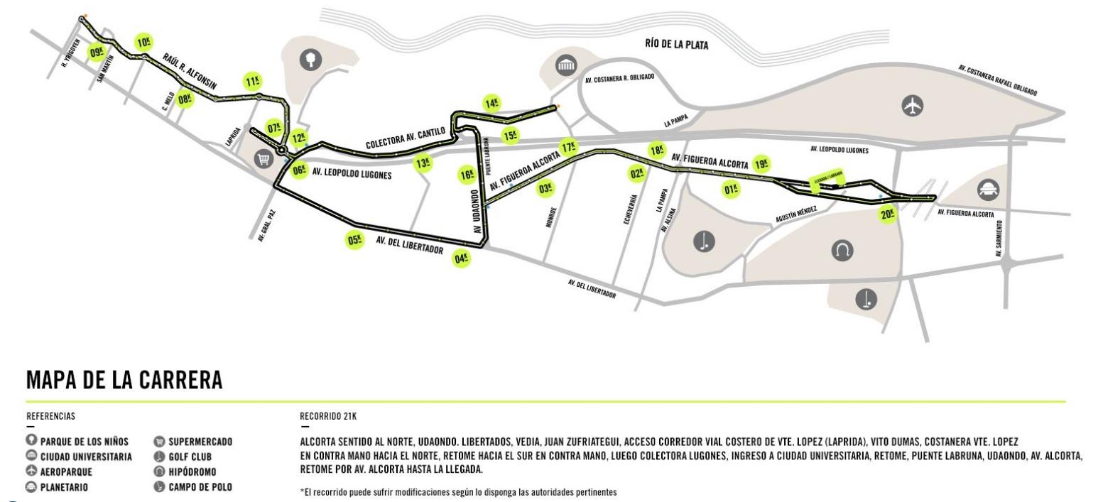 Nike Victory Tour Buenos Aires 2016 Recorrido circuito fecha inscripciones Locos por correr 07
