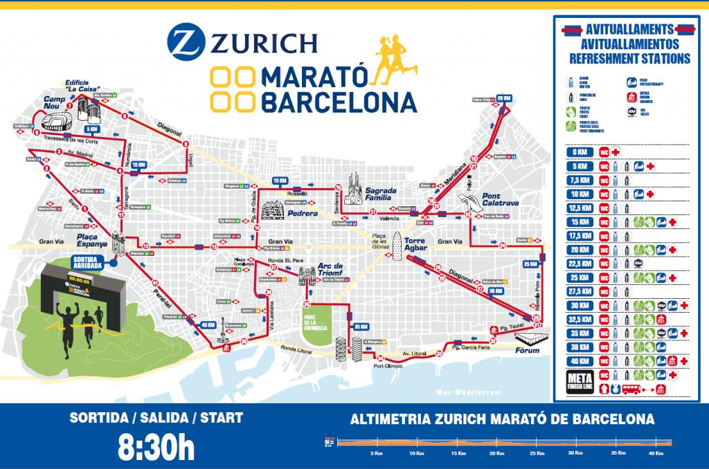 Locos Por Correr Recorrido Maraton de Barcelona 2017