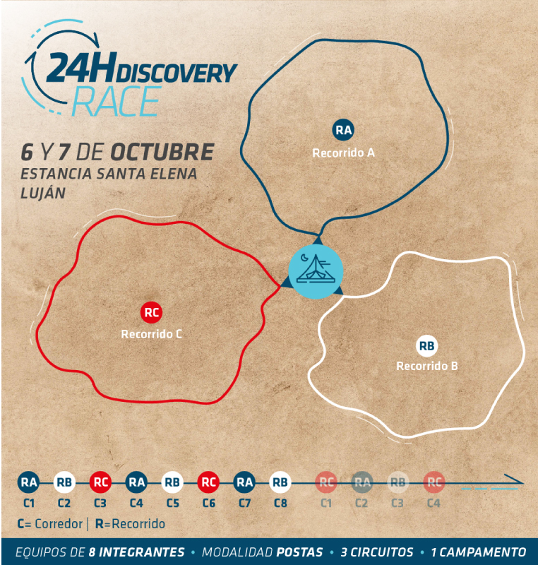 24 Horas Discovery Race